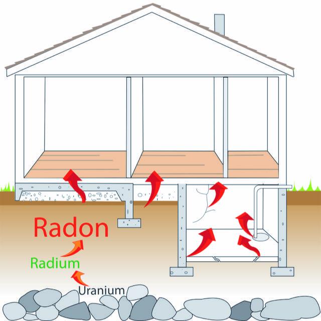 Radon Testing Info